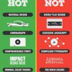 webtreepy 150x150 - Web Design Trends 2019
